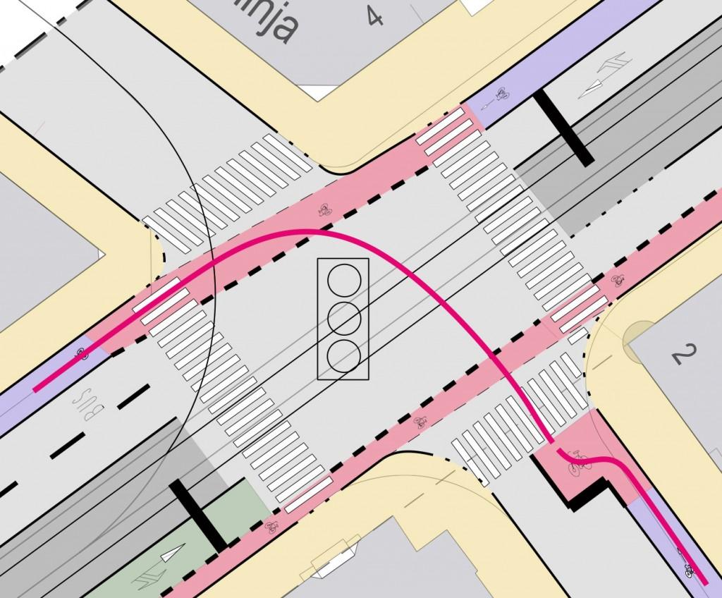 Kuva 116 Pyörätaskussa pyöräilijä voi ryhmittyä vasemmalle kääntymistä varten taskun vasempaan reunaan.